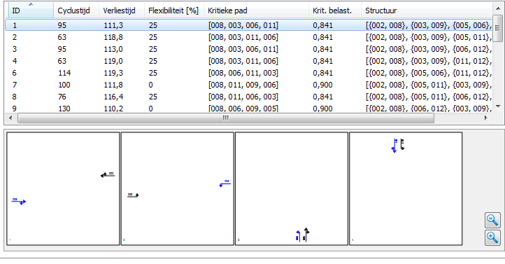 Afbeelding 3: COCON toont een lijst met oplossingen uit Graphium, van elke oplossing kan een fasediagram worden getekend.