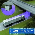 Figuur 1: Voertuigcategorisering op basis van laserdetectie.
